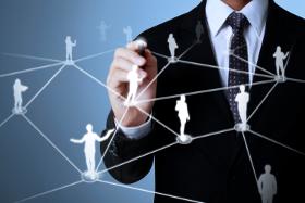 People Management & Organization